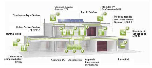 maison nergie positive prix maisons comparees plan habill rdc maison villa nergie positive. Black Bedroom Furniture Sets. Home Design Ideas